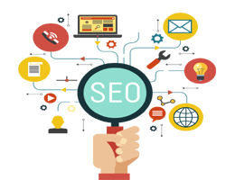 SEO and Internet Marketing in lucknow, India