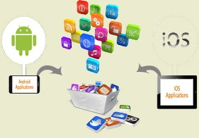 best ios apps development in lucknow india